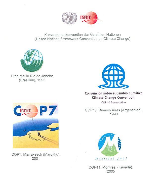 Logos Klimaschutz-Konferenzen