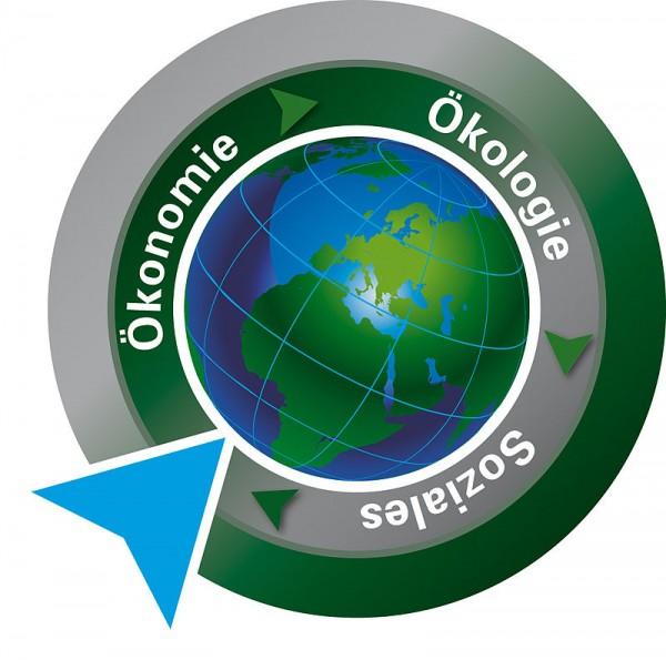 Nachhaltigkeit sollte sich im Idealfall auf ökologische, ökonomische und soziale Aspekte beziehen