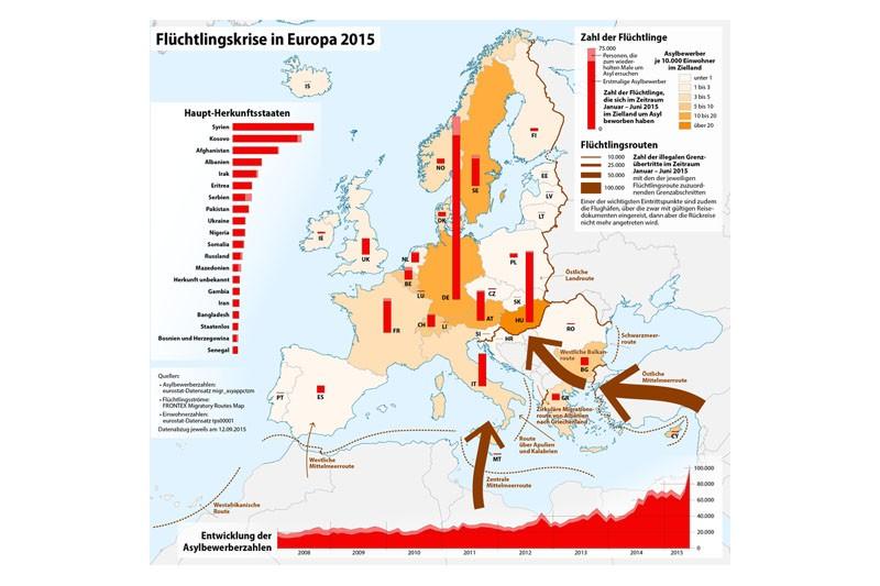 Karte Flüchtlingskrise Europa 2015